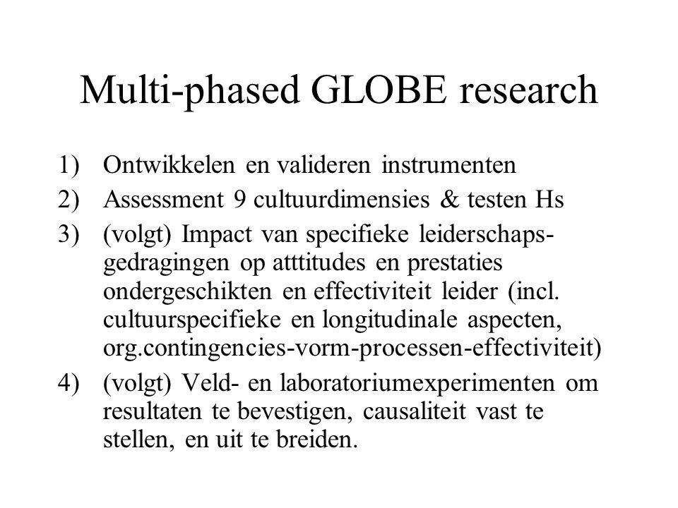 Multi-phased GLOBE research 1)Ontwikkelen en valideren instrumenten 2)Assessment 9 cultuurdimensies & testen Hs 3)(volgt) Impact van specifieke leiderschaps- gedragingen op atttitudes en prestaties ondergeschikten en effectiviteit leider (incl.