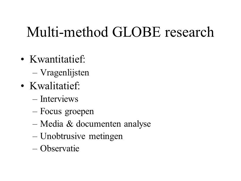 Multi-method GLOBE research Kwantitatief: –Vragenlijsten Kwalitatief: –Interviews –Focus groepen –Media & documenten analyse –Unobtrusive metingen –Observatie