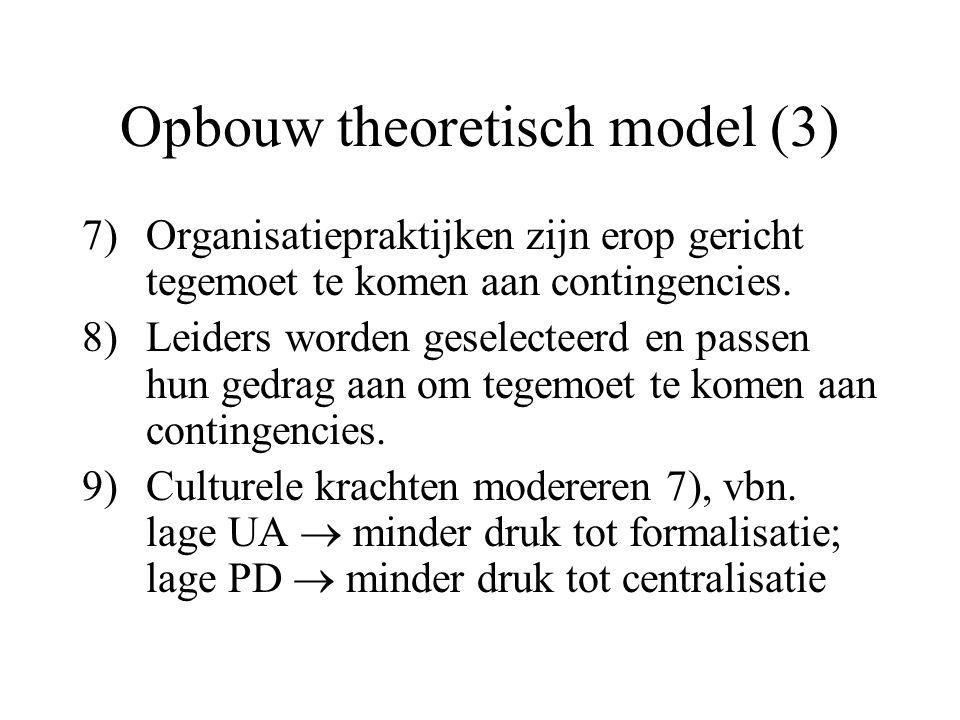 Opbouw theoretisch model (3) 7)Organisatiepraktijken zijn erop gericht tegemoet te komen aan contingencies. 8)Leiders worden geselecteerd en passen hu