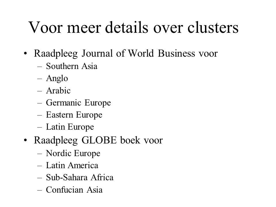Voor meer details over clusters Raadpleeg Journal of World Business voor –Southern Asia –Anglo –Arabic –Germanic Europe –Eastern Europe –Latin Europe