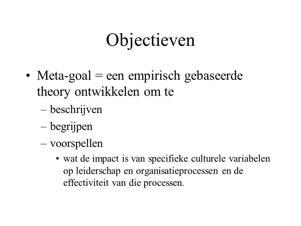 Objectieven Meta-goal = een empirisch gebaseerde theory ontwikkelen om te –beschrijven –begrijpen –voorspellen wat de impact is van specifieke culturele variabelen op leiderschap en organisatieprocessen en de effectiviteit van die processen.
