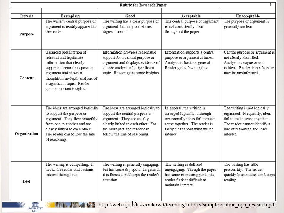 15 http://web.njit.edu/~ronkowit/teaching/rubrics/samples/rubric_apa_research.pdf