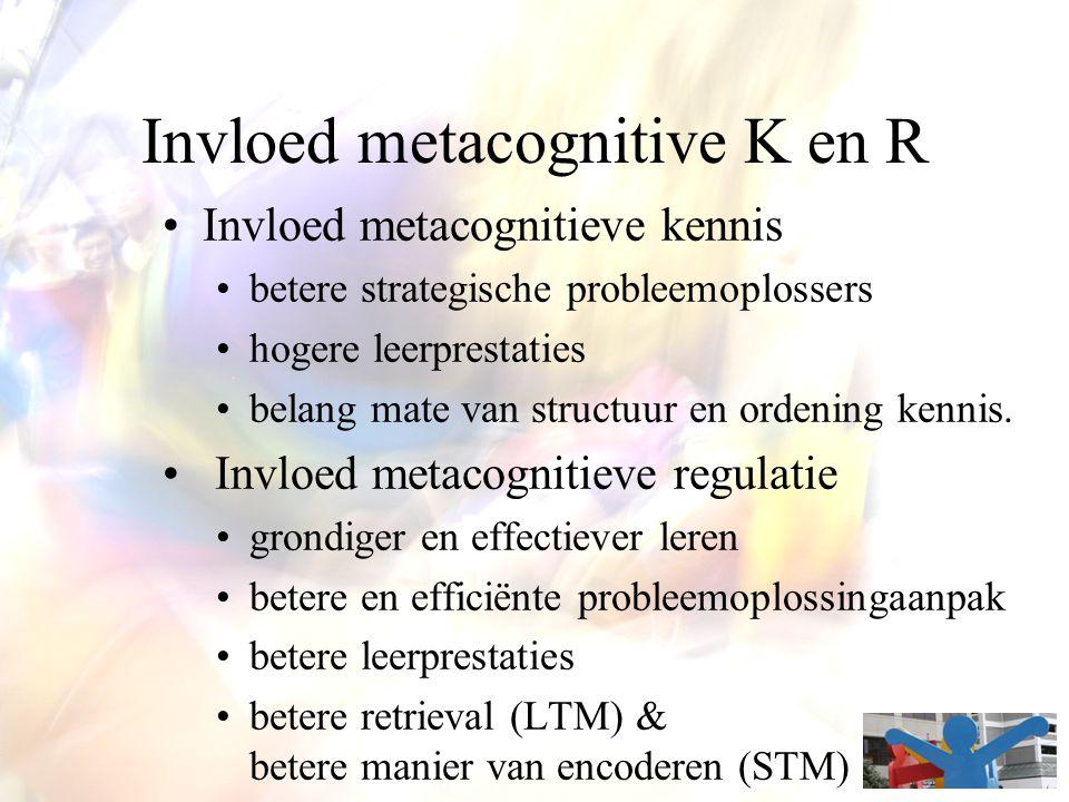 Invloed metacognitive K en R Invloed metacognitieve kennis betere strategische probleemoplossers hogere leerprestaties belang mate van structuur en or