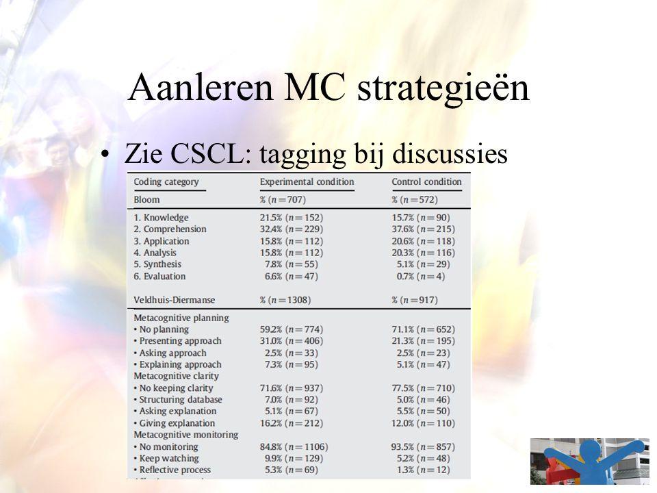 Aanleren MC strategieën Zie CSCL: tagging bij discussies