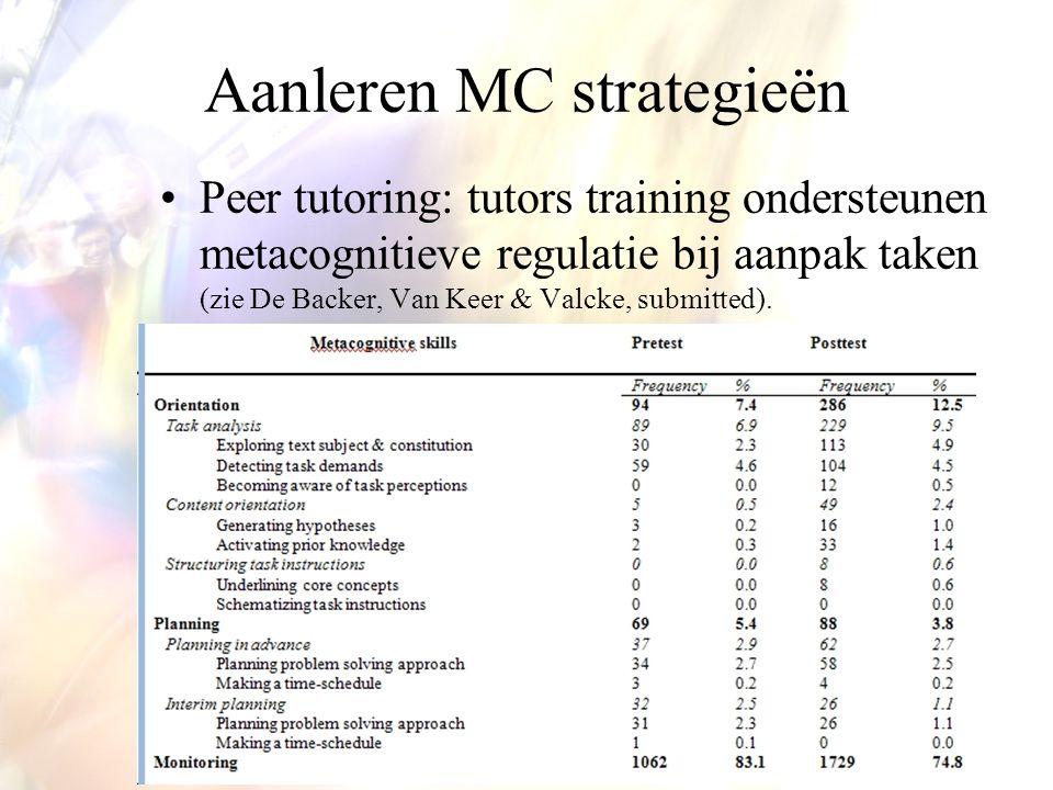 Aanleren MC strategieën Peer tutoring: tutors training ondersteunen metacognitieve regulatie bij aanpak taken (zie De Backer, Van Keer & Valcke, submi
