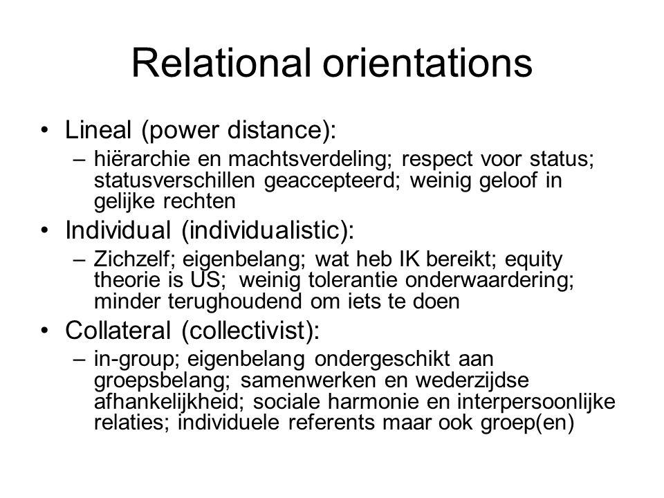 Relational orientations Lineal (power distance): –hiërarchie en machtsverdeling; respect voor status; statusverschillen geaccepteerd; weinig geloof in gelijke rechten Individual (individualistic): –Zichzelf; eigenbelang; wat heb IK bereikt; equity theorie is US; weinig tolerantie onderwaardering; minder terughoudend om iets te doen Collateral (collectivist): –in-group; eigenbelang ondergeschikt aan groepsbelang; samenwerken en wederzijdse afhankelijkheid; sociale harmonie en interpersoonlijke relaties; individuele referents maar ook groep(en)