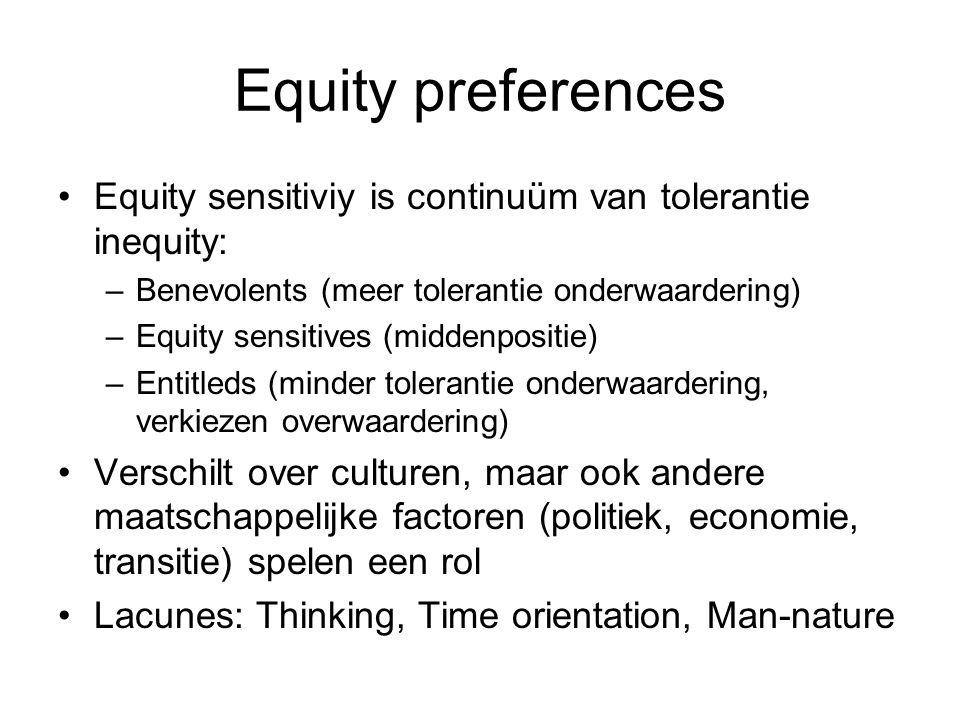 Equity preferences Equity sensitiviy is continuüm van tolerantie inequity: –Benevolents (meer tolerantie onderwaardering) –Equity sensitives (middenpositie) –Entitleds (minder tolerantie onderwaardering, verkiezen overwaardering) Verschilt over culturen, maar ook andere maatschappelijke factoren (politiek, economie, transitie) spelen een rol Lacunes: Thinking, Time orientation, Man-nature