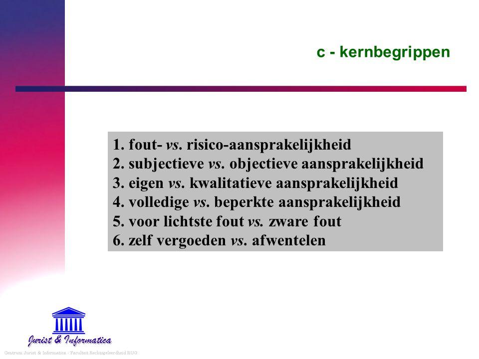 c - kernbegrippen 1. fout- vs. risico-aansprakelijkheid 2. subjectieve vs. objectieve aansprakelijkheid 3. eigen vs. kwalitatieve aansprakelijkheid 4.