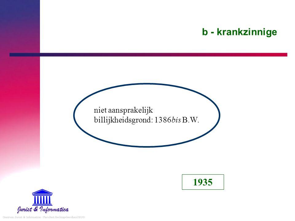 b - krankzinnige niet aansprakelijk billijkheidsgrond: 1386bis B.W. 1935