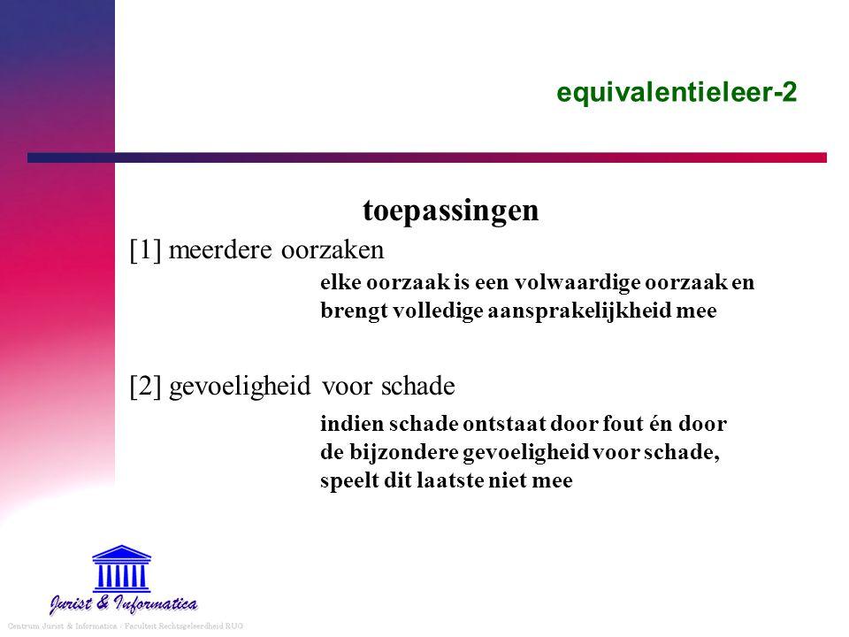 equivalentieleer-2 toepassingen [1] meerdere oorzaken [2] gevoeligheid voor schade elke oorzaak is een volwaardige oorzaak en brengt volledige aanspra