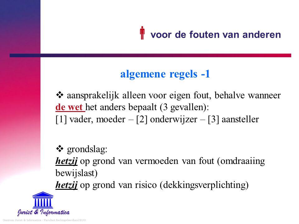  voor de fouten van anderen algemene regels -1  aansprakelijk alleen voor eigen fout, behalve wanneer de wet het anders bepaalt (3 gevallen): [1] va