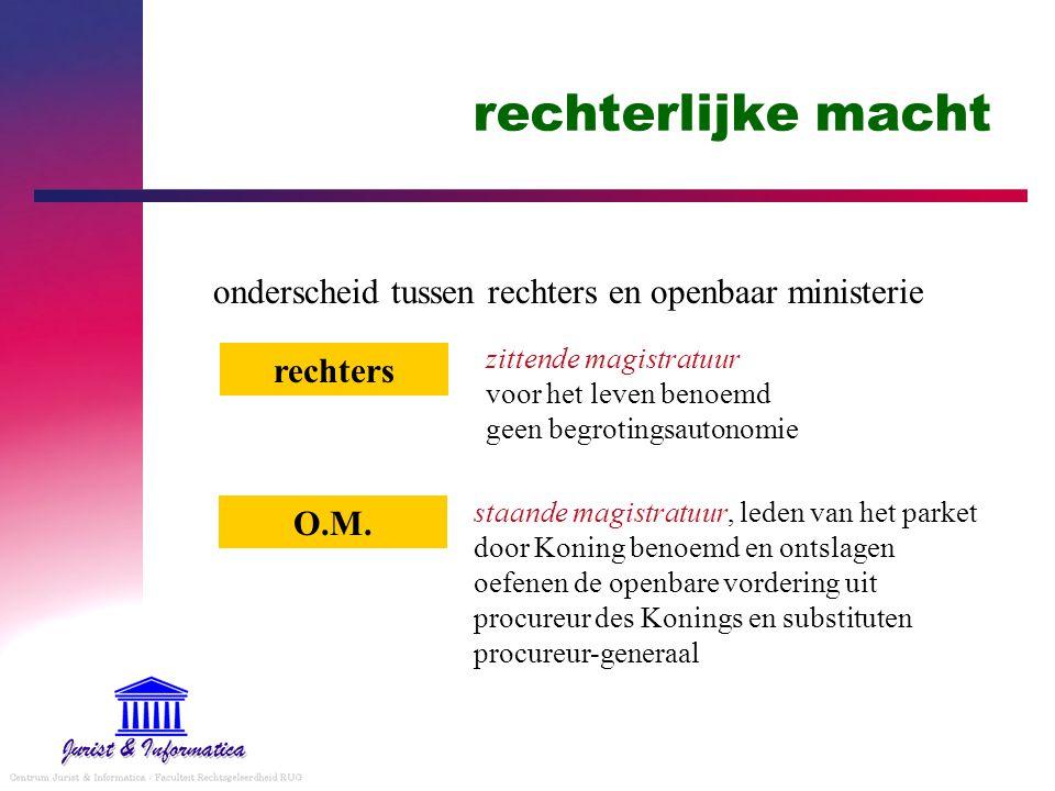 rechterlijke macht onderscheid tussen rechters en openbaar ministerie O.M. rechters zittende magistratuur voor het leven benoemd geen begrotingsautono
