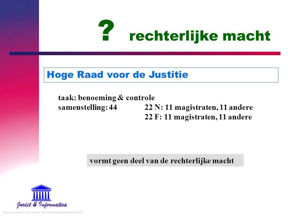 ? rechterlijke macht Hoge Raad voor de Justitie taak: benoeming & controle samenstelling: 4422 N: 11 magistraten, 11 andere 22 F: 11 magistraten, 11 a