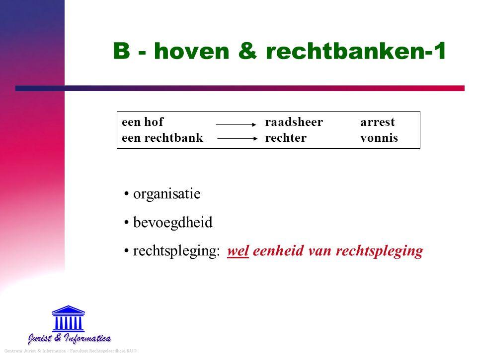 B - hoven & rechtbanken-1 organisatie bevoegdheid rechtspleging: wel eenheid van rechtspleging een hofraadsheerarrest een rechtbankrechtervonnis