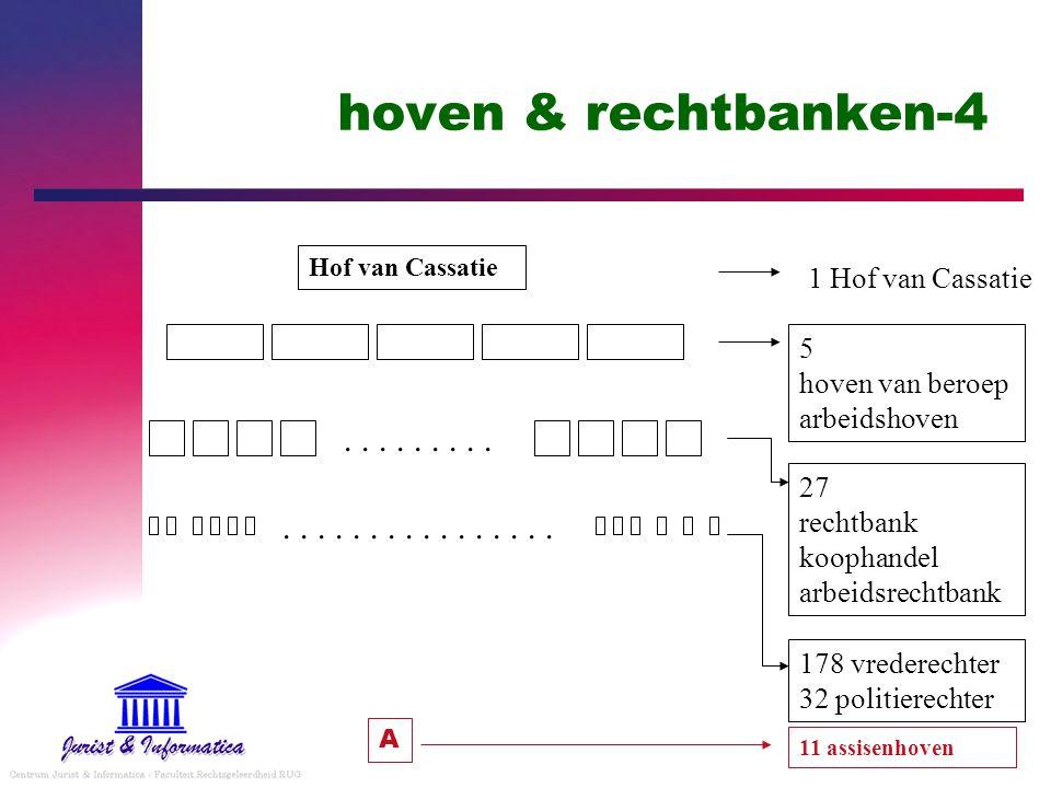 hoven & rechtbanken-4 Hof van Cassatie................. 1 Hof van Cassatie 5 hoven van beroep arbeidshoven 27 rechtbank koophandel arbeidsrechtbank 17