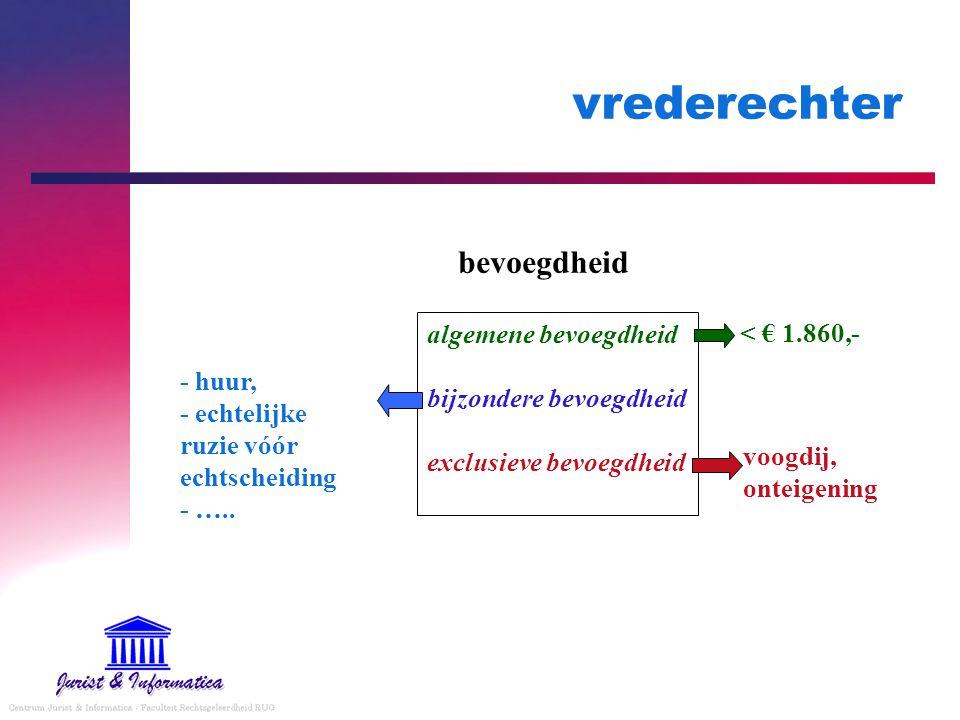 vrederechter bevoegdheid algemene bevoegdheid bijzondere bevoegdheid exclusieve bevoegdheid < € 1.860,- - huur, - echtelijke ruzie vóór echtscheiding