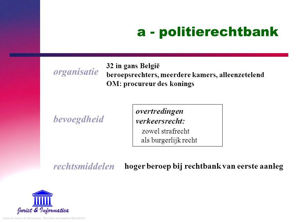 a - politierechtbank organisatie bevoegdheid rechtsmiddelen overtredingen verkeersrecht: zowel strafrecht als burgerlijk recht 32 in gans België beroe