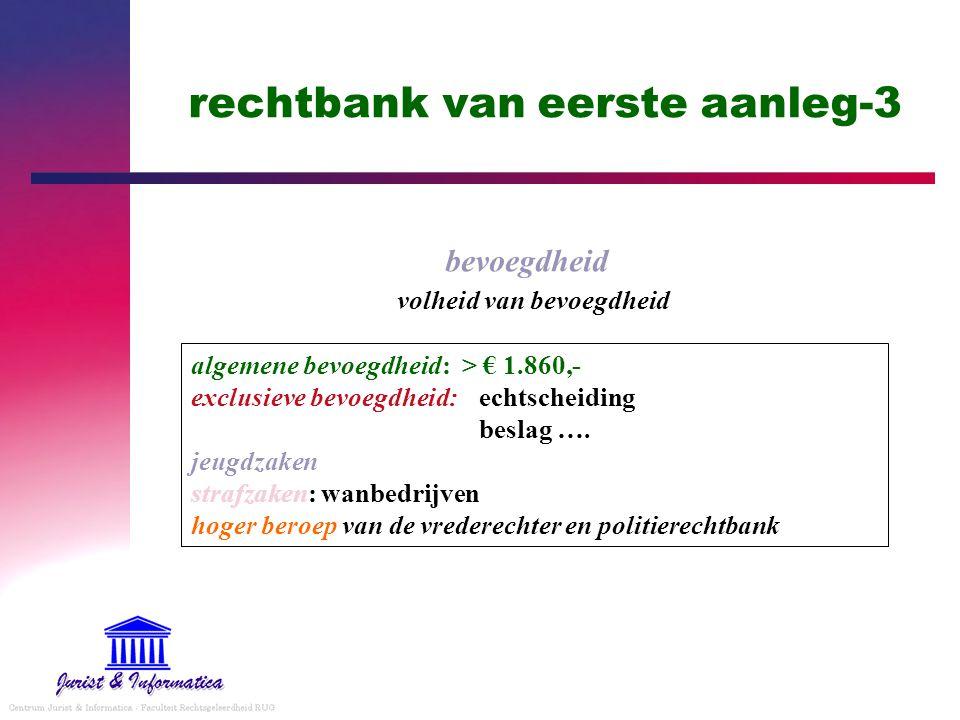 bevoegdheid volheid van bevoegdheid algemene bevoegdheid: > € 1.860,- exclusieve bevoegdheid: echtscheiding beslag …. jeugdzaken strafzaken: wanbedrij