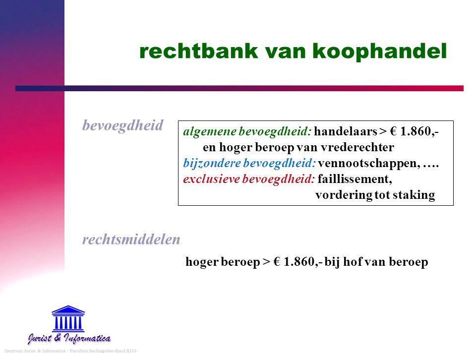 rechtbank van koophandel bevoegdheid rechtsmiddelen algemene bevoegdheid: handelaars > € 1.860,- en hoger beroep van vrederechter bijzondere bevoegdhe
