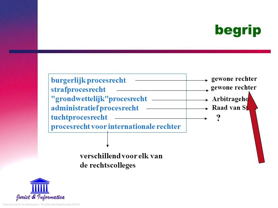 begrip burgerlijk procesrecht strafprocesrecht