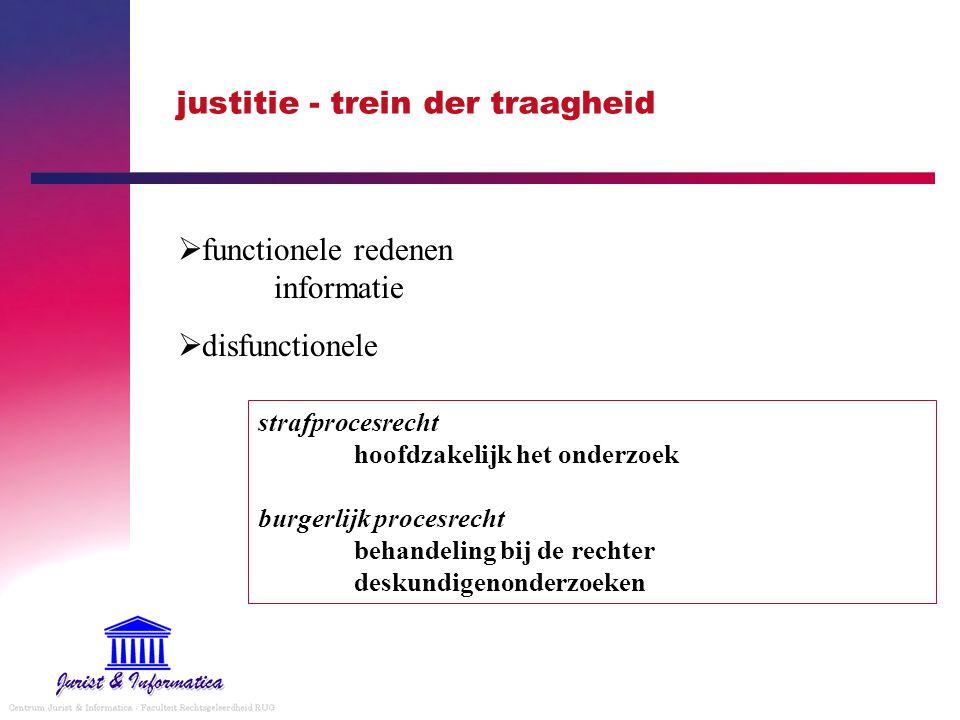 justitie - trein der traagheid  functionele redenen informatie  disfunctionele strafprocesrecht hoofdzakelijk het onderzoek burgerlijk procesrecht b