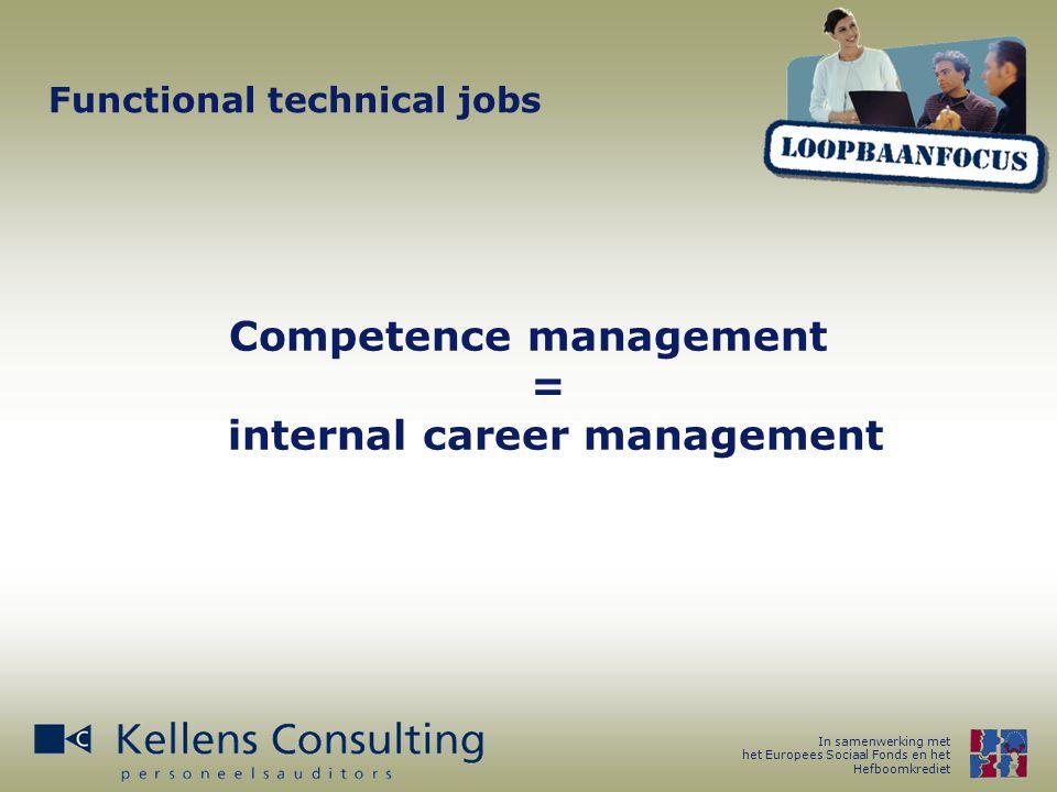 In samenwerking met het Europees Sociaal Fonds en het Hefboomkrediet Functional technical jobs Competence management = internal career management