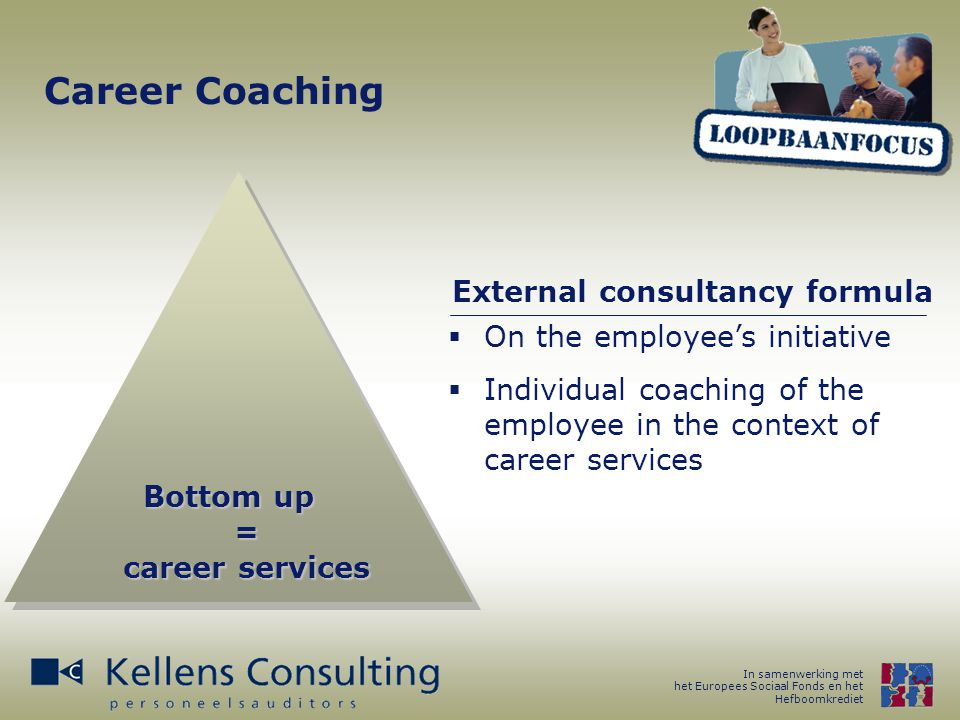 In samenwerking met het Europees Sociaal Fonds en het Hefboomkrediet Career Coaching Bottom up = career services External consultancy formula  On the employee's initiative  Individual coaching of the employee in the context of career services