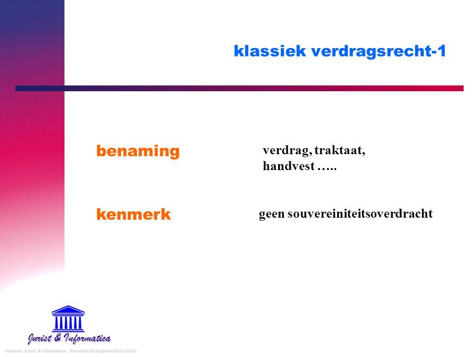 klassiek verdragsrecht-1 benaming verdrag, traktaat, handvest …..