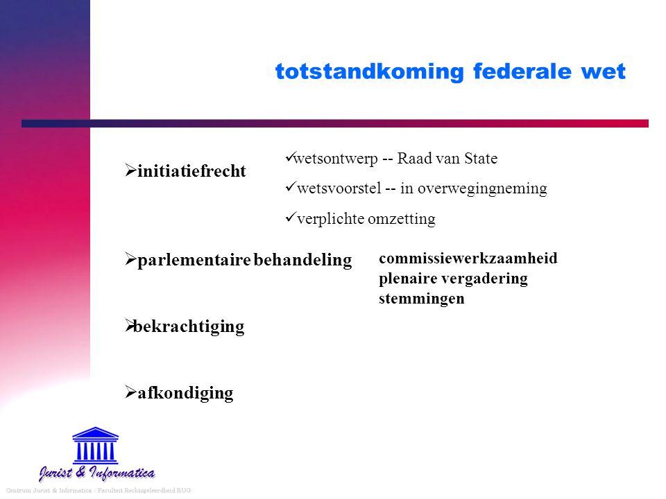 totstandkoming federale wet  initiatiefrecht  parlementaire behandeling  bekrachtiging  afkondiging wetsontwerp -- Raad van State wetsvoorstel -- in overwegingneming verplichte omzetting commissiewerkzaamheid plenaire vergadering stemmingen