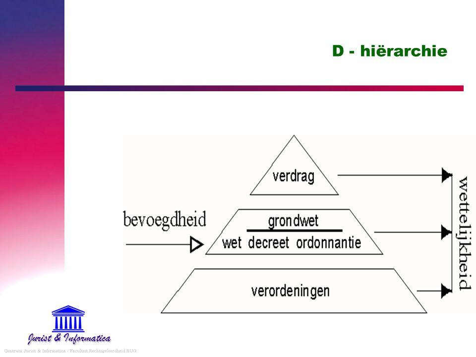 D - hiërarchie