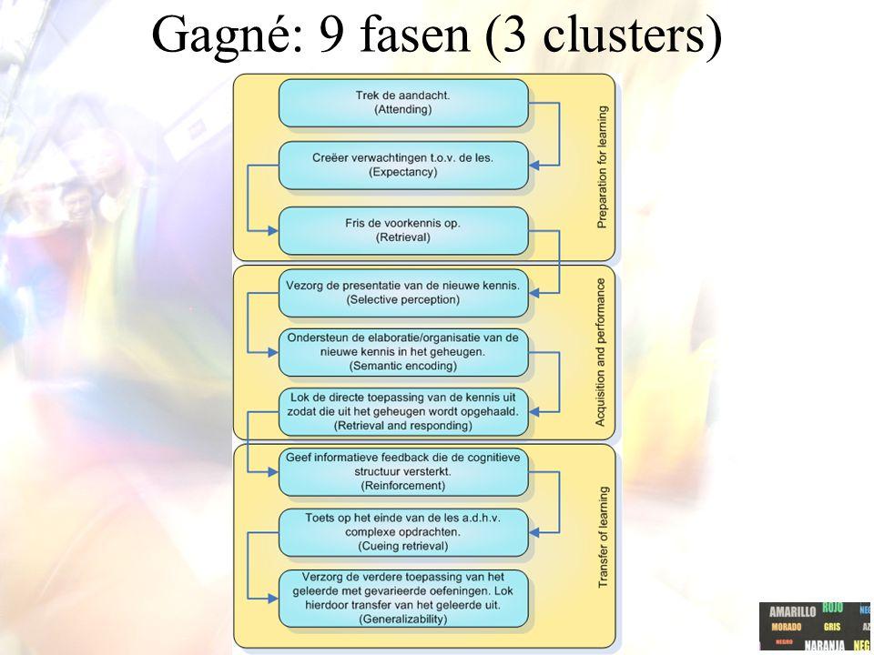 Gagné Gagné (1965) onderscheidt hiërarchie in types van leren: