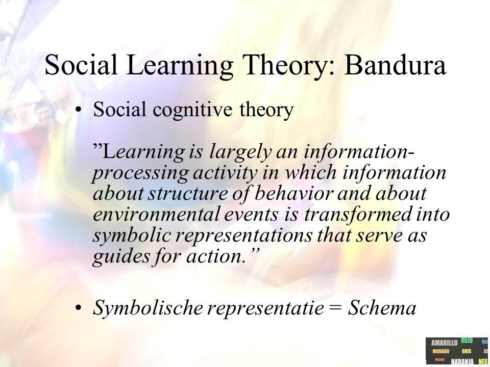 Social Learning Theory Waarom heeft een reclamecampagne waarin een populaire popgroep optreedt succes bij jongeren? Waarom stijgt het aantal studenten