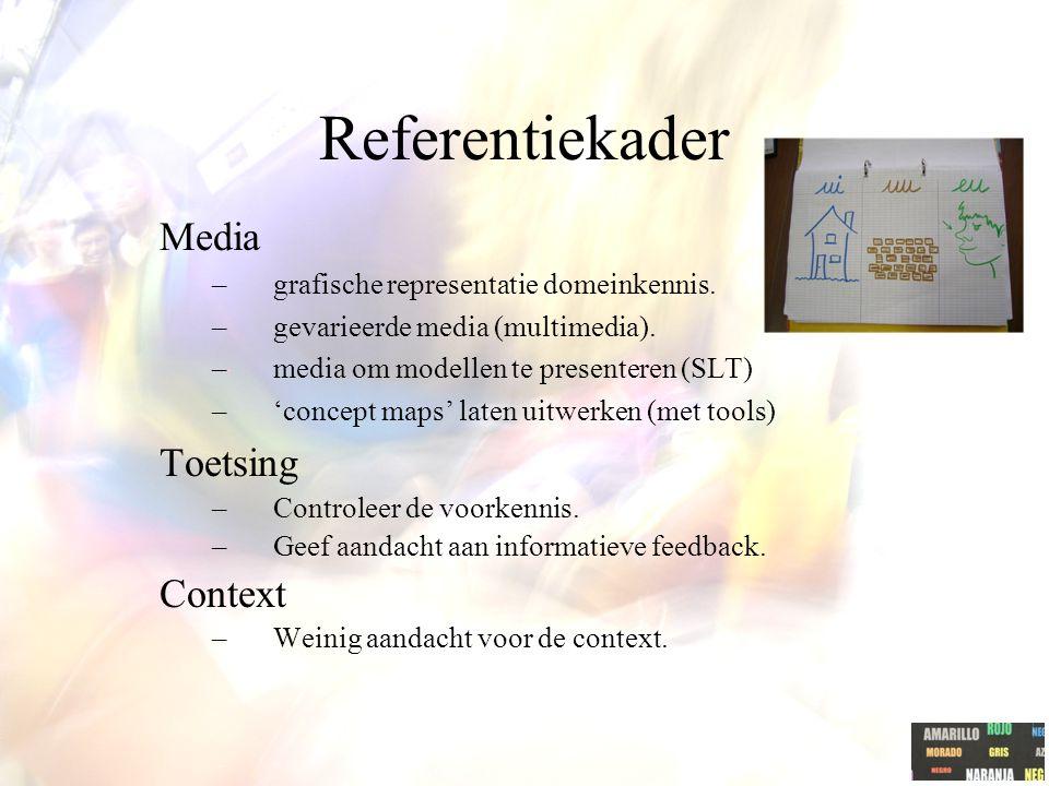 Referentiekader Instructiestrategieën (werkvormen) –Evidence-based practices die elaboratie - en organisatie uitlokken: Non-linguïstische representati
