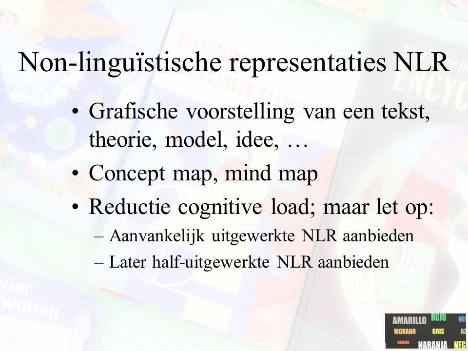 Non-linguïstische representaties NLR Grafische voorstelling van een tekst, theorie, model, idee, … Concept map, mind map Reductie cognitive load; maar