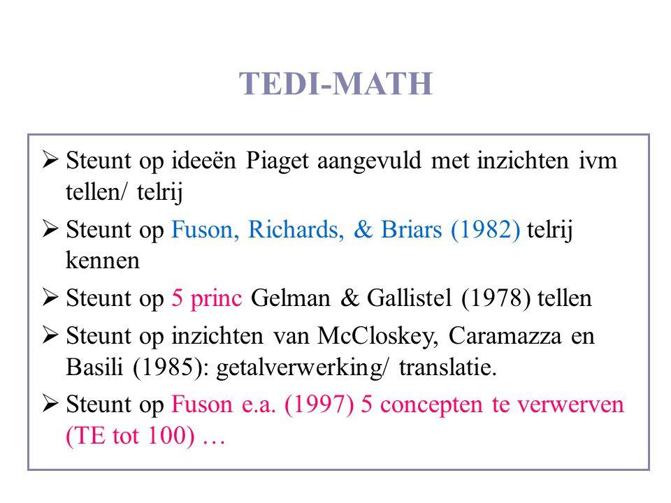 TEDI-MATH  Steunt op ideeën Piaget aangevuld met inzichten ivm tellen/ telrij  Steunt op Fuson, Richards, & Briars (1982) telrij kennen  Steunt op