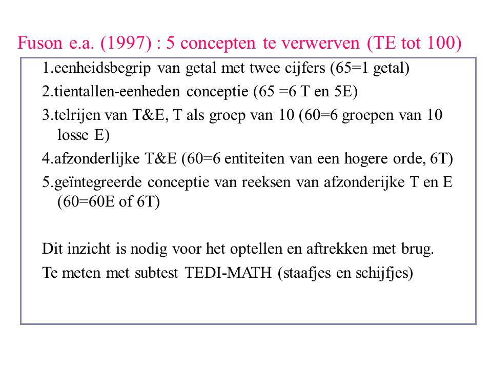 Fuson e.a. (1997) : 5 concepten te verwerven (TE tot 100) 1.eenheidsbegrip van getal met twee cijfers (65=1 getal) 2.tientallen-eenheden conceptie (65