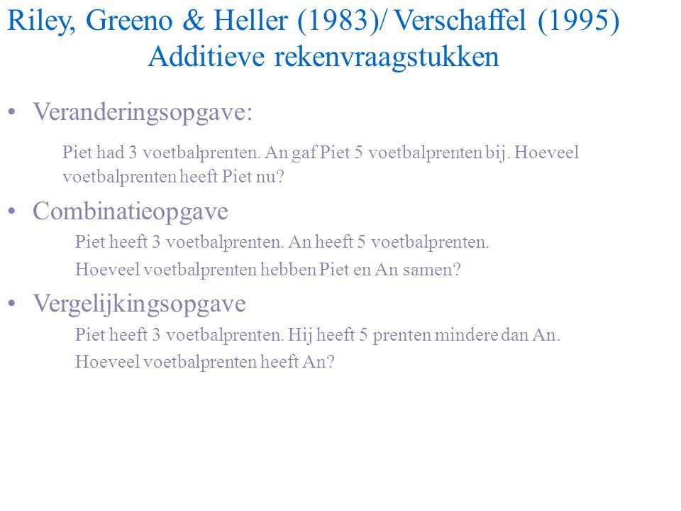 Riley, Greeno & Heller (1983)/ Verschaffel (1995) Additieve rekenvraagstukken Veranderingsopgave: Piet had 3 voetbalprenten. An gaf Piet 5 voetbalpren