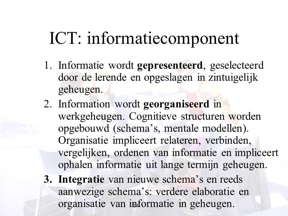 14 ICT: informatiecomponent 1.Informatie wordt gepresenteerd, geselecteerd door de lerende en opgeslagen in zintuigelijk geheugen. 2.Information wordt