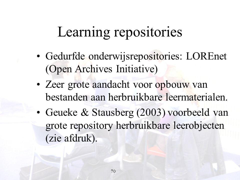 70 Learning repositories Gedurfde onderwijsrepositories: LOREnet (Open Archives Initiative) Zeer grote aandacht voor opbouw van bestanden aan herbruik