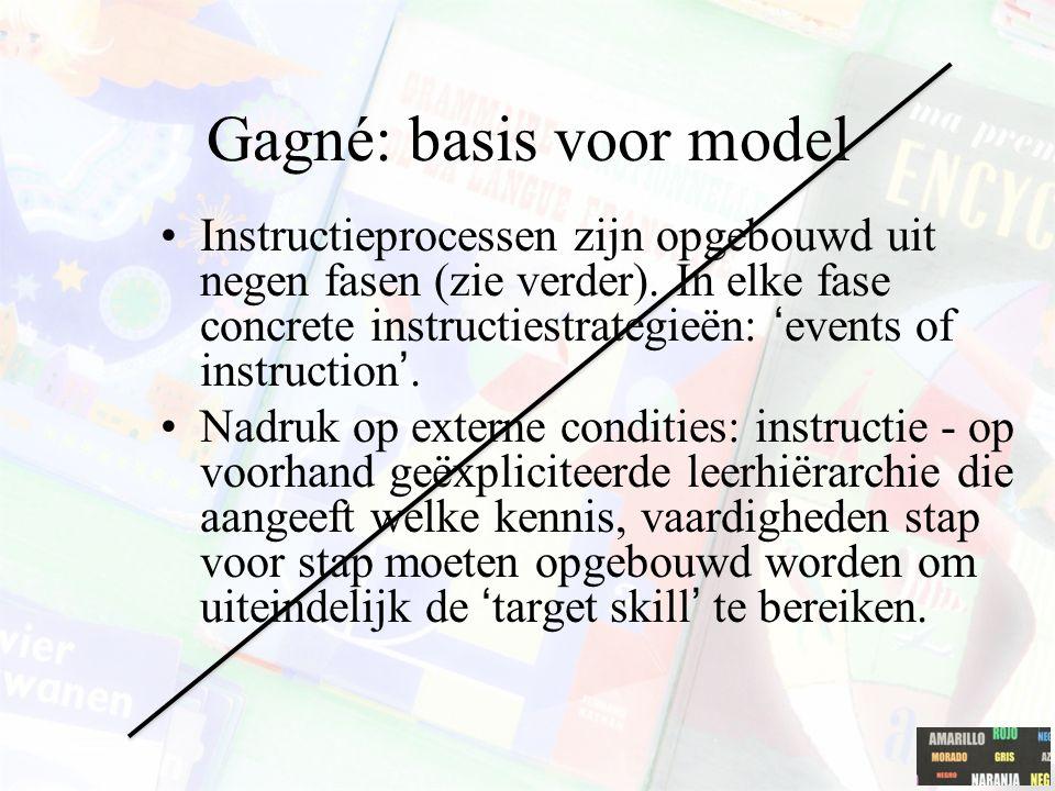 Gagné: basis voor model Gagné benadrukt soorten leereffecten ('learning outcomes'). 'Learning outcomes' bereiken veronderstelt 'conditions' (condition
