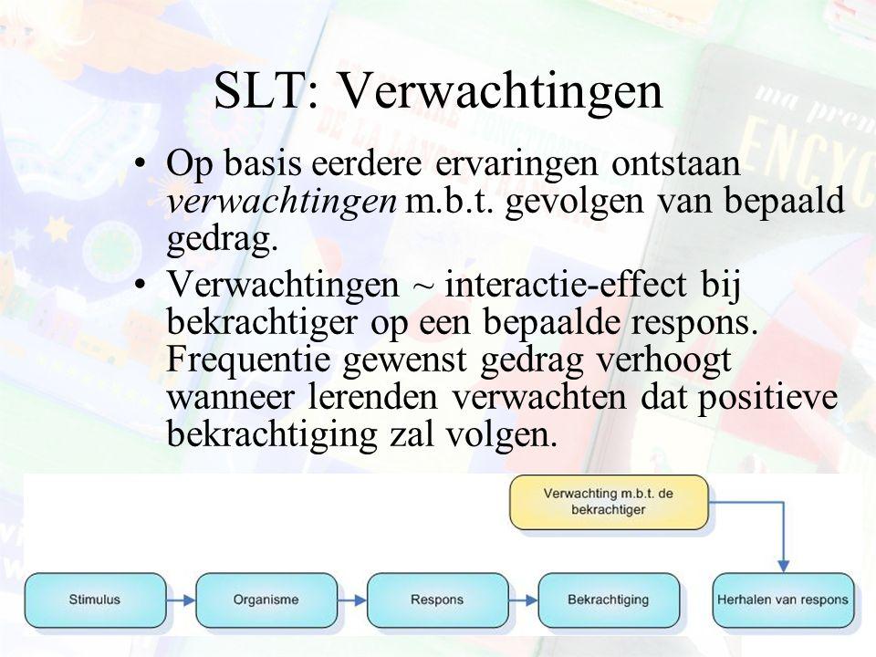SLT: basisbegrippen Verwachtingen ('expectations') 'Vicarious experiences'