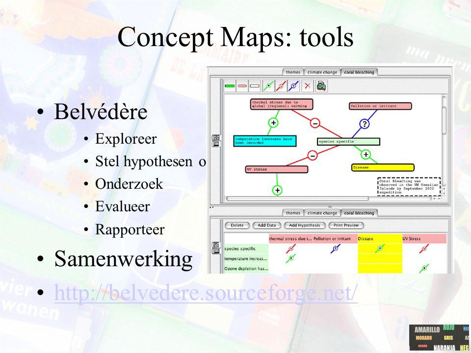 Concept map ~ meaningful learning Novak en Cañas (2008, p.6) leggen nadrukkelijk de relatie tussen meaningful learning en het gebruik van concept mapp