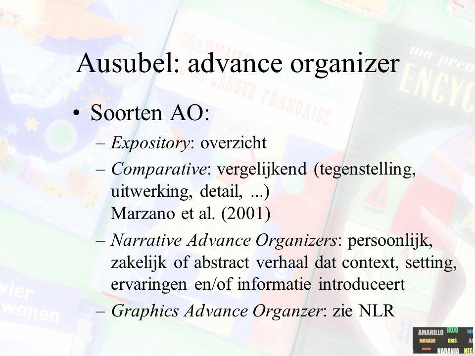Ausubel: advance organizer Soorten AO: –Expository: overzicht –Comparative: vergelijkend (tegenstelling, uitwerking, detail,...) Marzano et al.