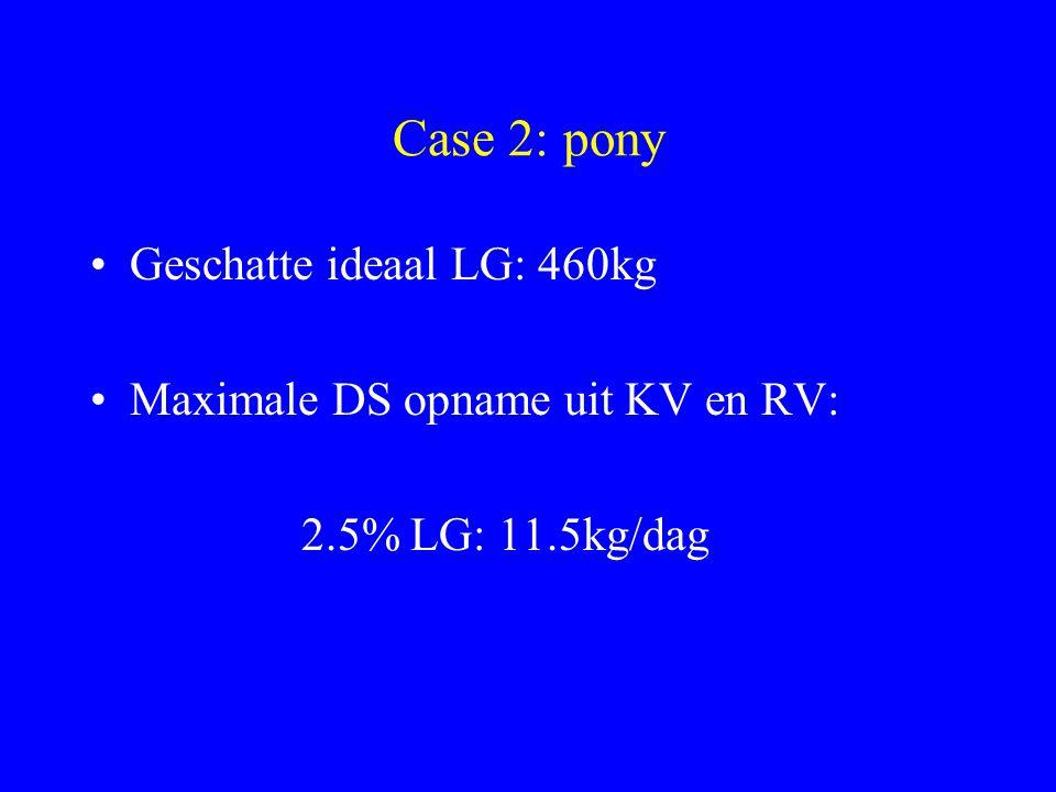 Case 4: koliek Te weinig ruw voeder, te veel krachtvoeder Voordroog: 45% DS hooi: 83% RC gehalte op verse stof Meestal voeger geoogst: RC lager Ipv verse stof opname te verhogen: verlagen.