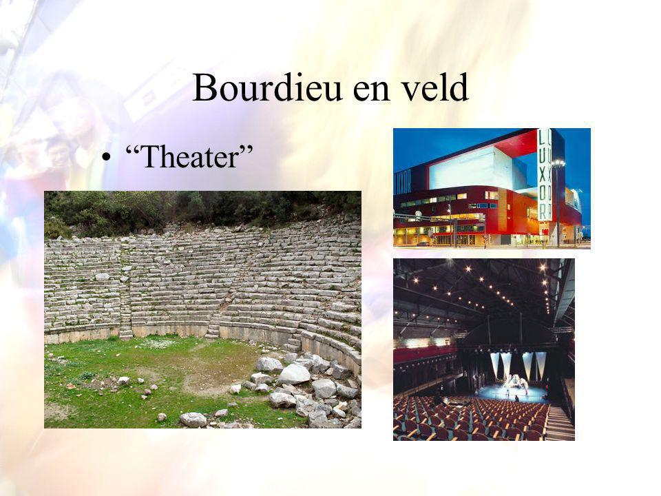 """Bourdieu en veld """"Theater"""""""