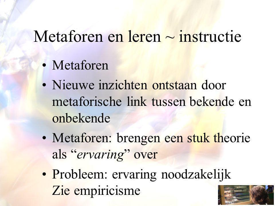 Metaforen en leren ~ instructie Metaforen Nieuwe inzichten ontstaan door metaforische link tussen bekende en onbekende Metaforen: brengen een stuk theorie als ervaring over Probleem: ervaring noodzakelijk Zie empiricisme