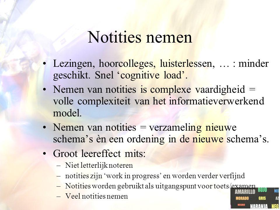Notities nemen Lezingen, hoorcolleges, luisterlessen, … : minder geschikt.