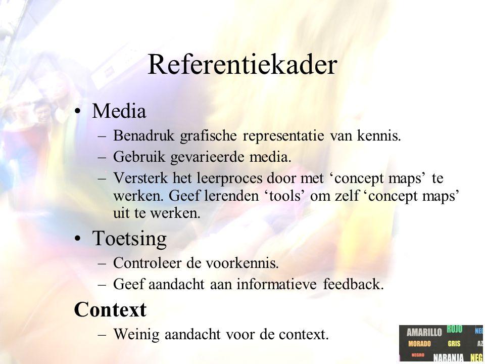 Referentiekader Media –Benadruk grafische representatie van kennis.