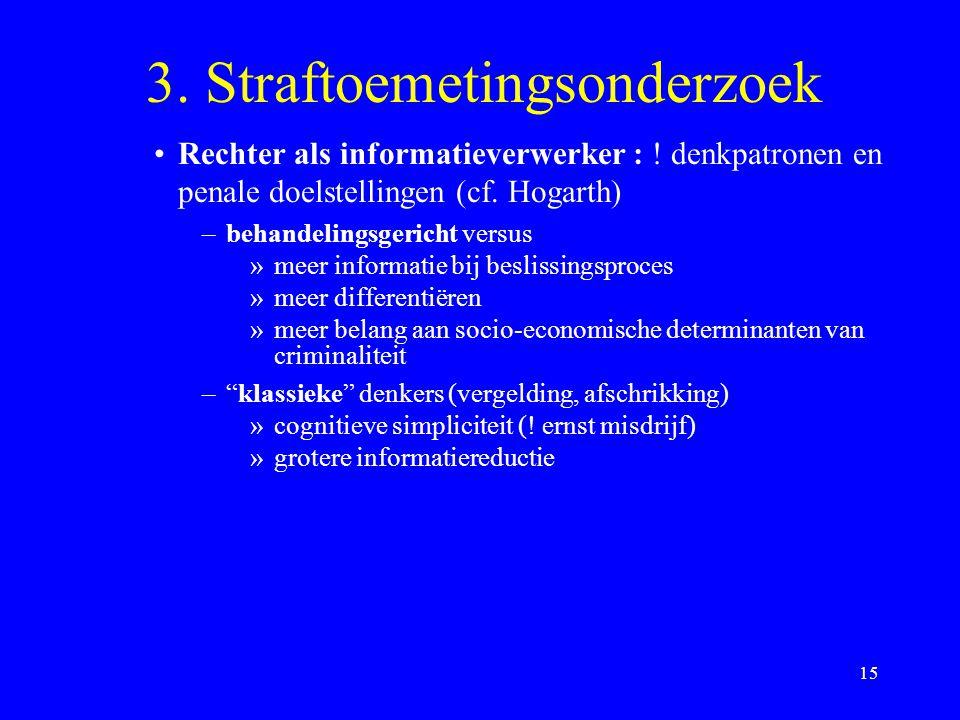 15 3.Straftoemetingsonderzoek Rechter als informatieverwerker : .
