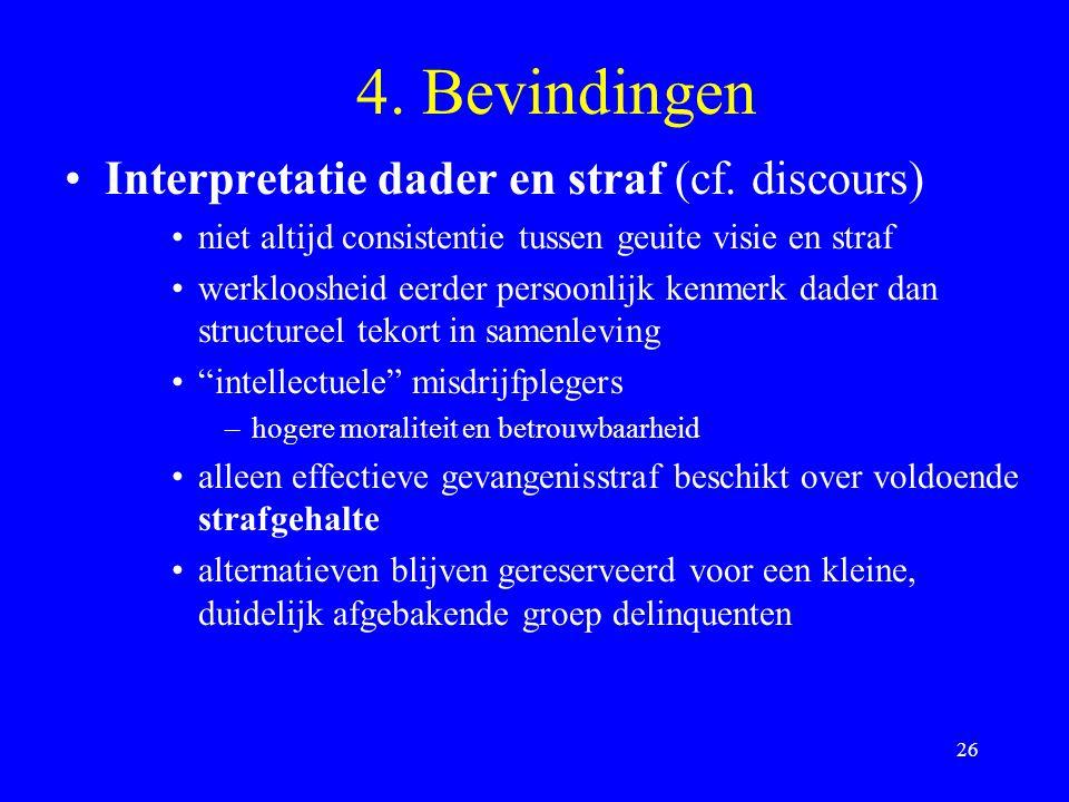 26 4.Bevindingen Interpretatie dader en straf (cf.